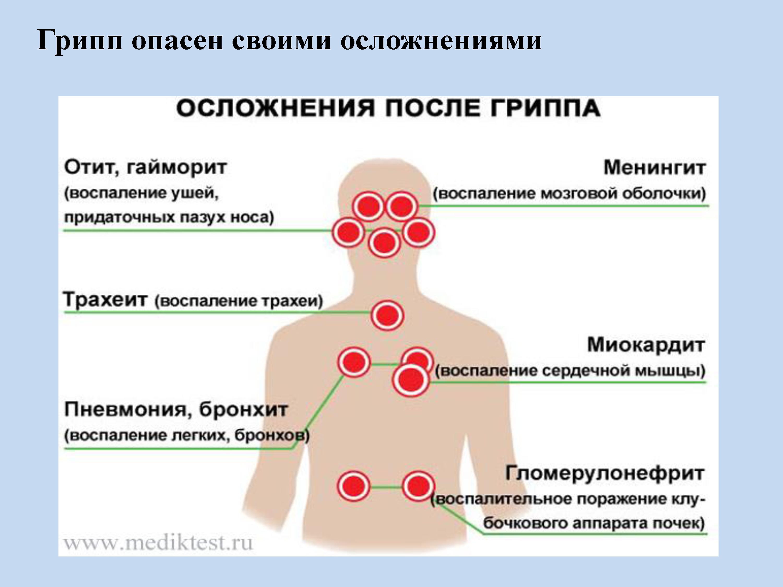Картинка грипп опасен для количество сопровождающий